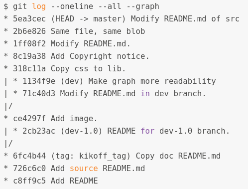 git_demo_log_graph